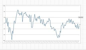 Forbrukertilliten økte i april